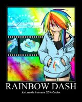 Rainbow Dash Poster by Shade-Hero-Project-X
