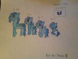 Static age chart art by Staticpegasus
