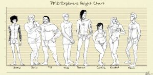 Body Types by pseudocide335