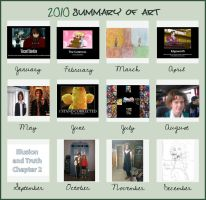 2010 Summary of Art by ray-dnt