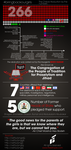 Chibok By The Numbers by Soul33s