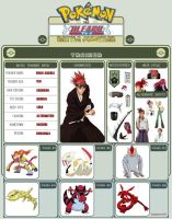 Renji Abarai: Pokemon by drpepperswife