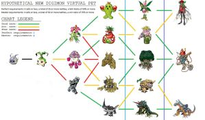 Digimon V-Pet - Earth by Tomozaurus