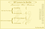 BP Lovers In Berlin Certificate by AniaJag