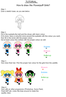 TUTORIAL: How to draw the Powerpuff Girls? by szemi