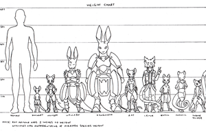 Legacy Species Height Chart by kitfox-crimson
