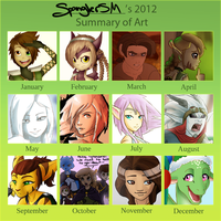 2012 Art Summary by hannahspangler