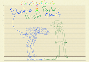 Shipping chart 2 by CarlandFriends