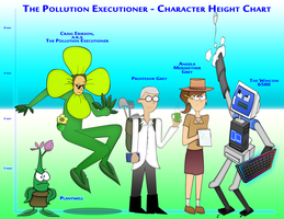 The Pollution Executioner Character Height Chart  by Rich4270