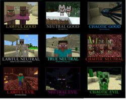 Minecraft Alignment Chart by fungus3