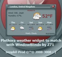Plethora Weather Widget by neophil