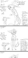 The Evolution of Blaze by BlazingStarO