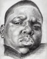 Biggie Smalls edited by grudge03