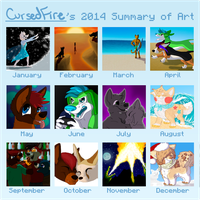 2014 Summary by CursedFire