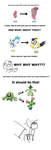 Why Don't They Evolve? by Tayzonrai