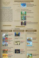 Zelda Timeline by Heather-Ferris