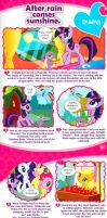 MLP magazine - 'After rain comes sunshine' by Dori-to