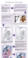 The Making of 'The Harpist' by JaneMere