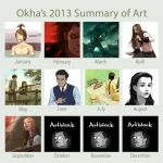 2013 art summary meme by Okha by Okha