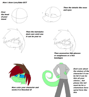 how i draw lora,flake ECT by wolfwrathgirl
