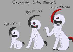 Cresents Life Phases by XDTheSnivy