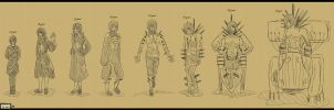 Nagato Timeline by TheALMs