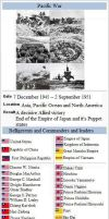 Pacific War by 33k7
