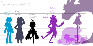 AATR Reference: Height Chart by LlamaDoodle