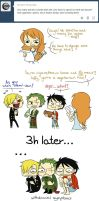 Ask the Strawhats No.2 by Ethai