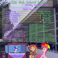 EQG High School Drama Birthday Scenario Game by Alizatina