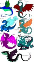 Dragon adopts (update) by hydranoid2009