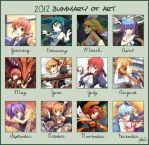 Mystic's Summary 2012 by mysticswordsman21