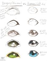 Eye Tutorial randomness by Kaiya-Ashigawa