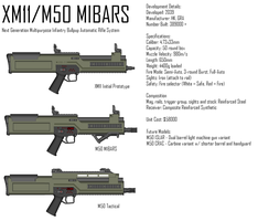 XM-11 and M50 MIBARS by GrimReaper64