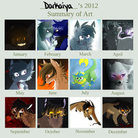 2012 Summary of Art by Darkaiya