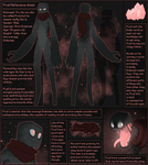 Pixel Reference sheet by Ouiatchouan