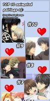 Top 10 Animated Couples Meme -YAOI ONLY- by MMJ69