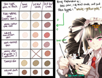 Skin color set for my preferences by Hews-HacK