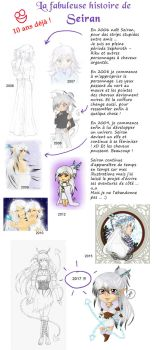10 years of seiran by LadySlyOfCastelmore