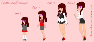 Colette's Age Progression by The-OneChanbara