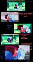 Ruby and Sapphire's Wildest Dreams: Part Nine by Tracy-Lynn-Pond