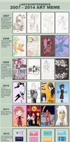 Ladyquintessence Art Throughout the Years by LadyQuintessence