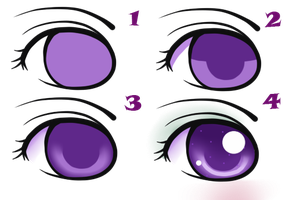 Eye tutorial by Alleseterke