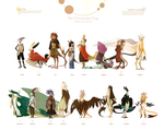 Chronorahn species by Lingrimm