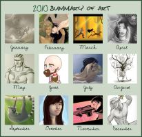 2010 Art Summary by rooster82