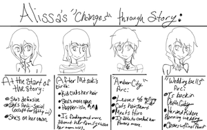 How Alissa Has Changed by khfan12