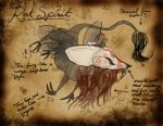 New Species: Rat Spirit from Explorers Page by WacomDragonArtist