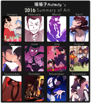 2016 of art Meme by aulauly7