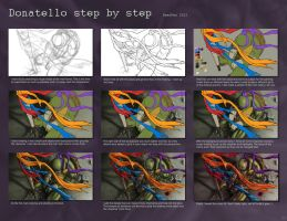 Donatello step by step by DeadPea