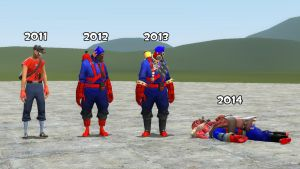 ErichGrooms over the years on TF2 by ErichGrooms3